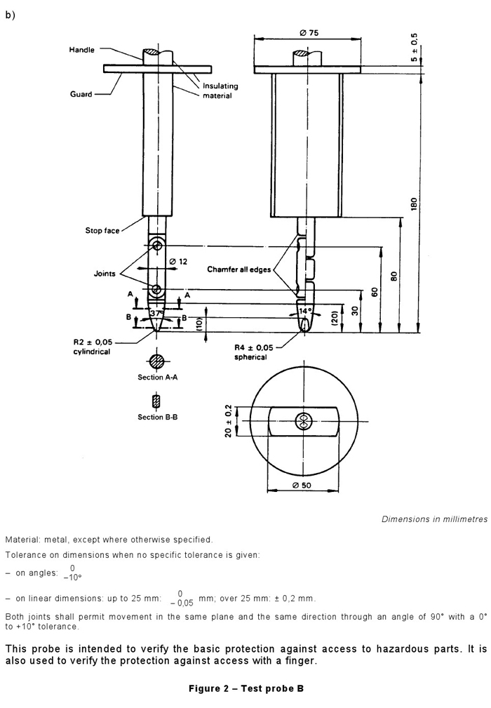 finger test probe