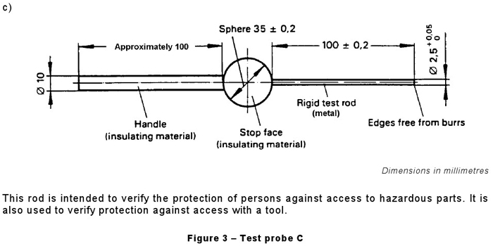 IP3X Safety Test Finger